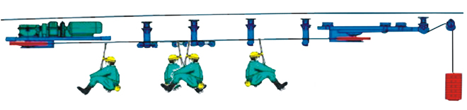 RJHY鸿运国际官网入口活动抱索器架空乘人装置